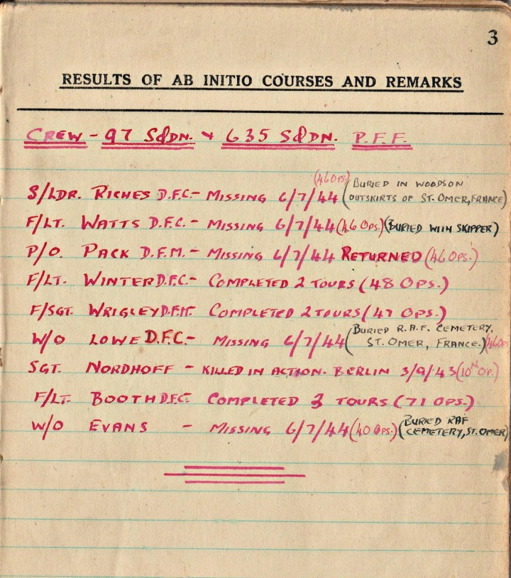 Riches, Jim Wrigley's Crew in Log book 1